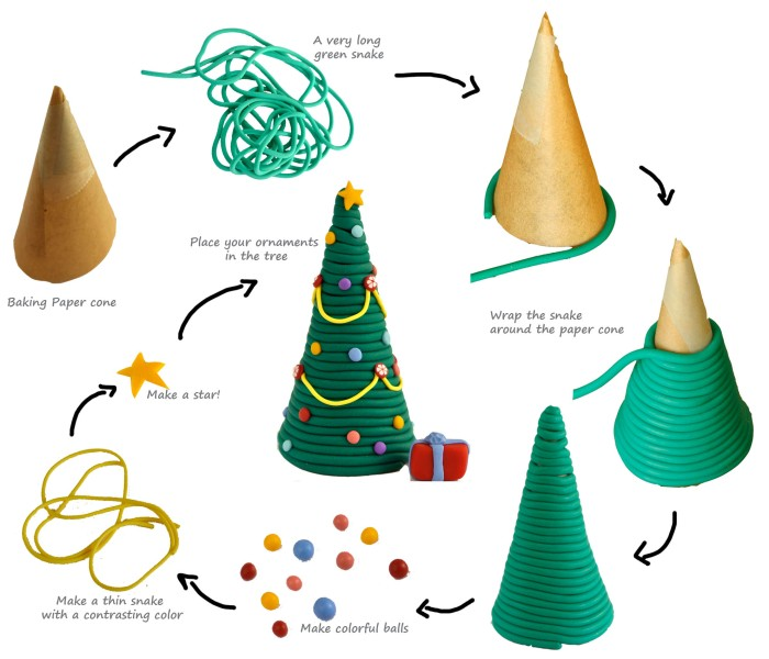 Tutorial christmas tree